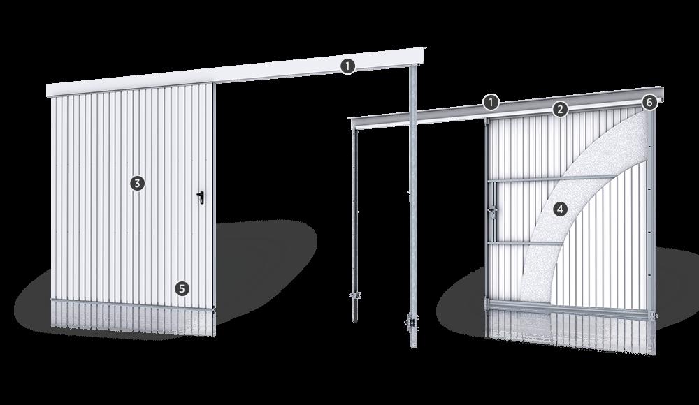 Відкатні підвісні ворота для промисловості. Функціональність та безпека