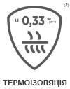 Home inclusive 2.0 Wisniowski. Термоізоляція 0.33