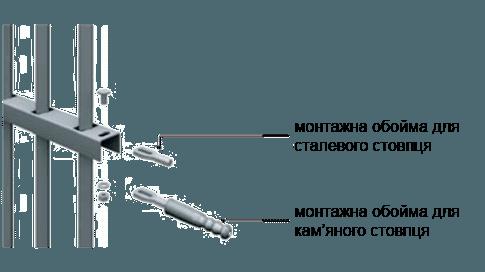Системи монтажу OPO 201 промислові секції, огорожа для промислових об'єктів