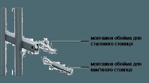 Системи монтажу OPO 251 промислові секції, огорожа для промислових об'єктів