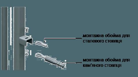 Системи монтажу OPZ 252 промислові секції, огорожа для промислових об'єктів