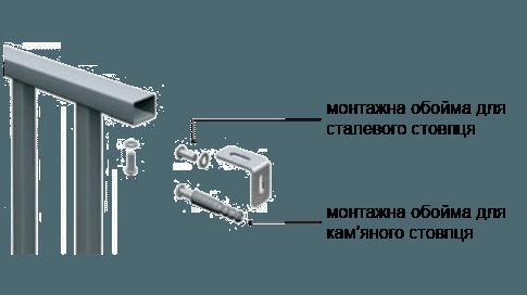 Системи монтажу OPZH 253 промислові секції, огорожа для промислових об'єктів