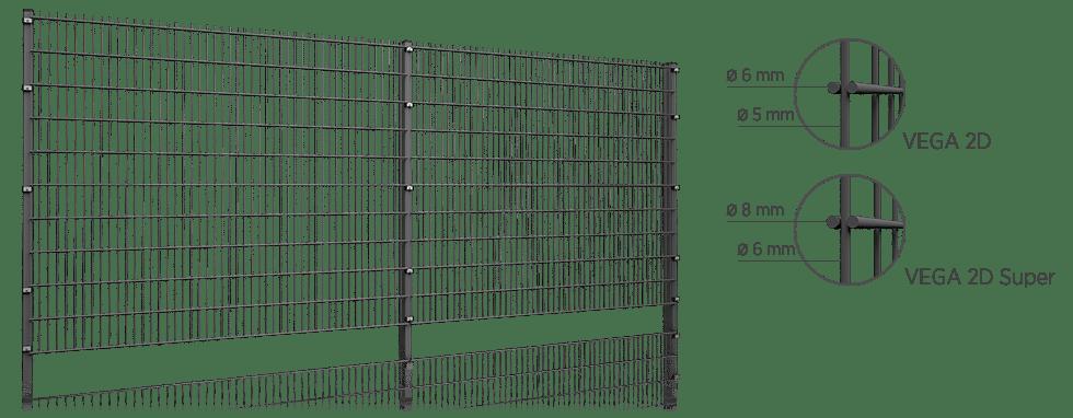 Технічні характеристики решітчастих панелей VEGA 2D та VEGA 2D Super wisniowski