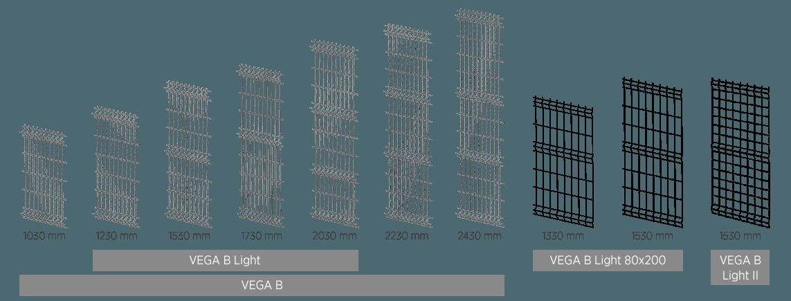 Варіанти розмірів висоти решітчастих панелей VEGA 3D