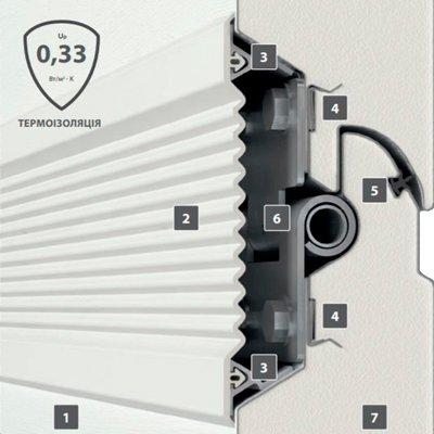 Панель INNOVO 60 мм